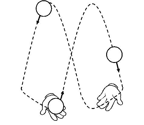 476x413 Representation Of The 3 Ball Cascade Juggling Pattern