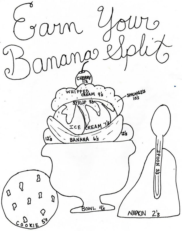 Banana Split Drawing at GetDrawings.com | Free for personal use ...