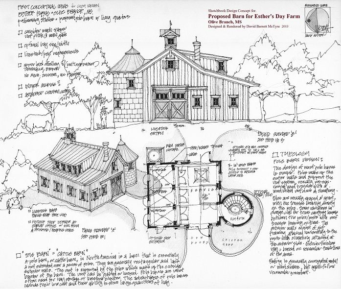 697x590 19 Best Barn Amp Farm Building Projects Images