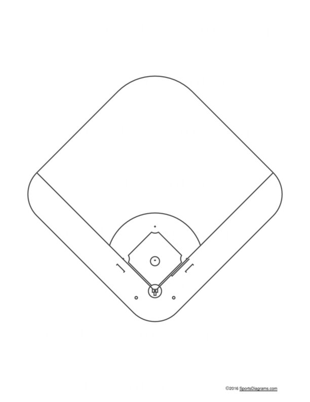 Baseball Field Specifications Diagram Printable Diy Enthusiasts
