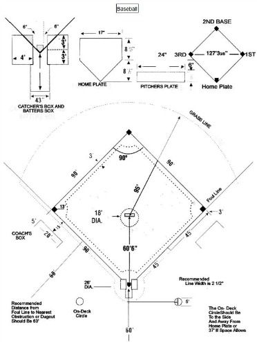 Baseball Field Drawing At Getdrawings Free For Personal Use