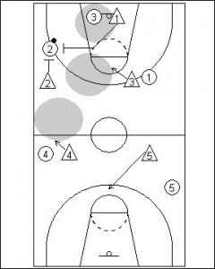 240x300 Functional Basketball Coaching 1 2 2 Full Court Zone Press
