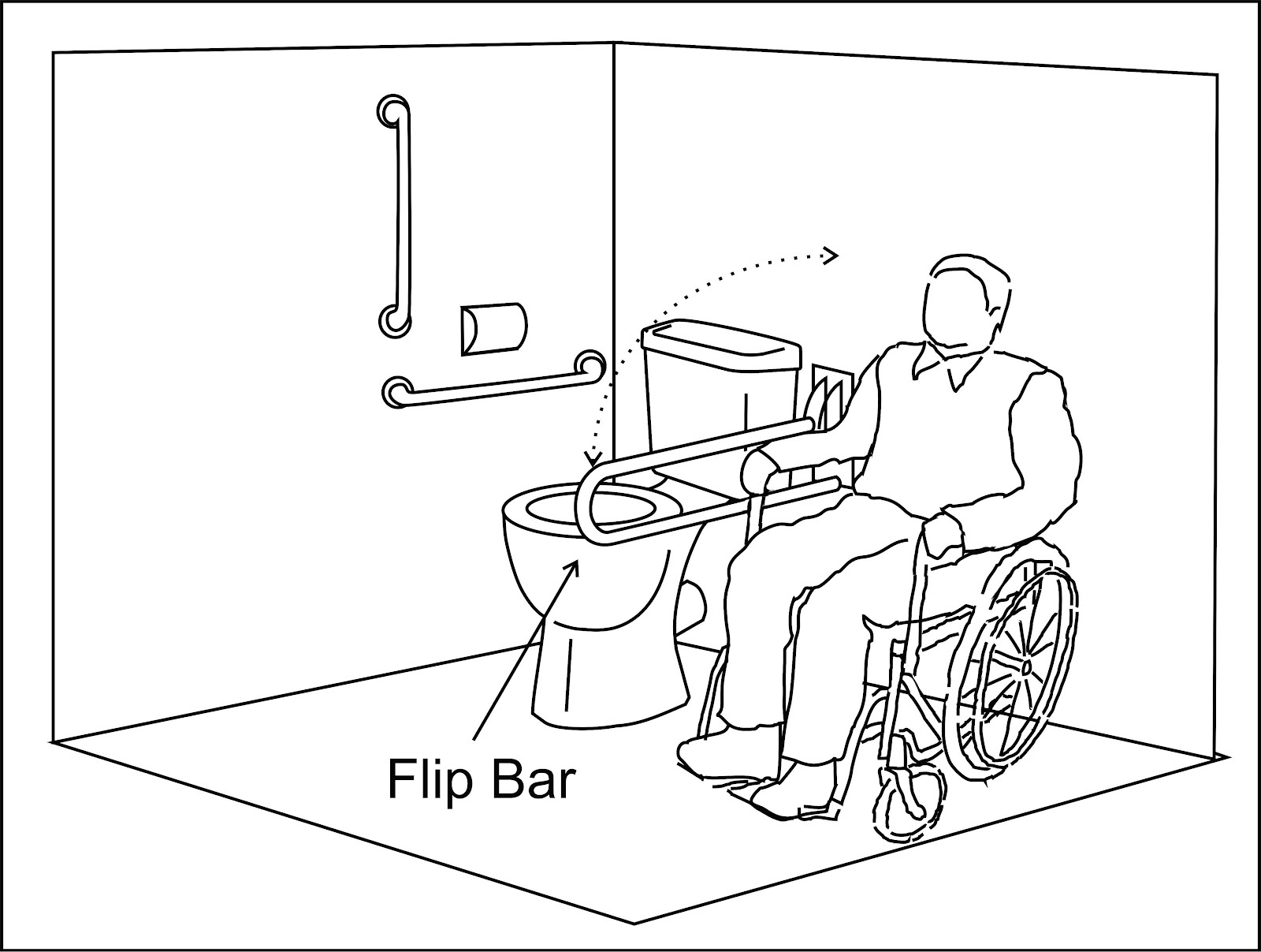 1600x1207 Wheelchair Access Penang (Wapenang) Toilet (Wc) For Disabled People