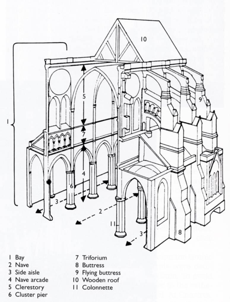 775x1018 Gothic Church Cross Section