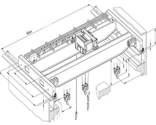 500x400 Double Beam Overhead Crane Factory Ellsen Crane Manufacturer