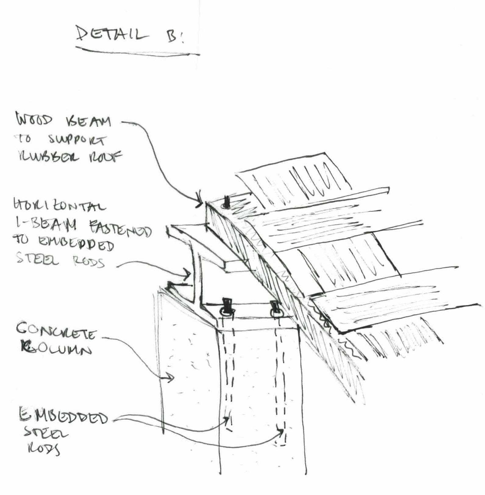 beam bridge drawing at getdrawings free for personal use beam Wiring an Amp to Speakers 1591x1624 image result for roof i beam 1262 beams