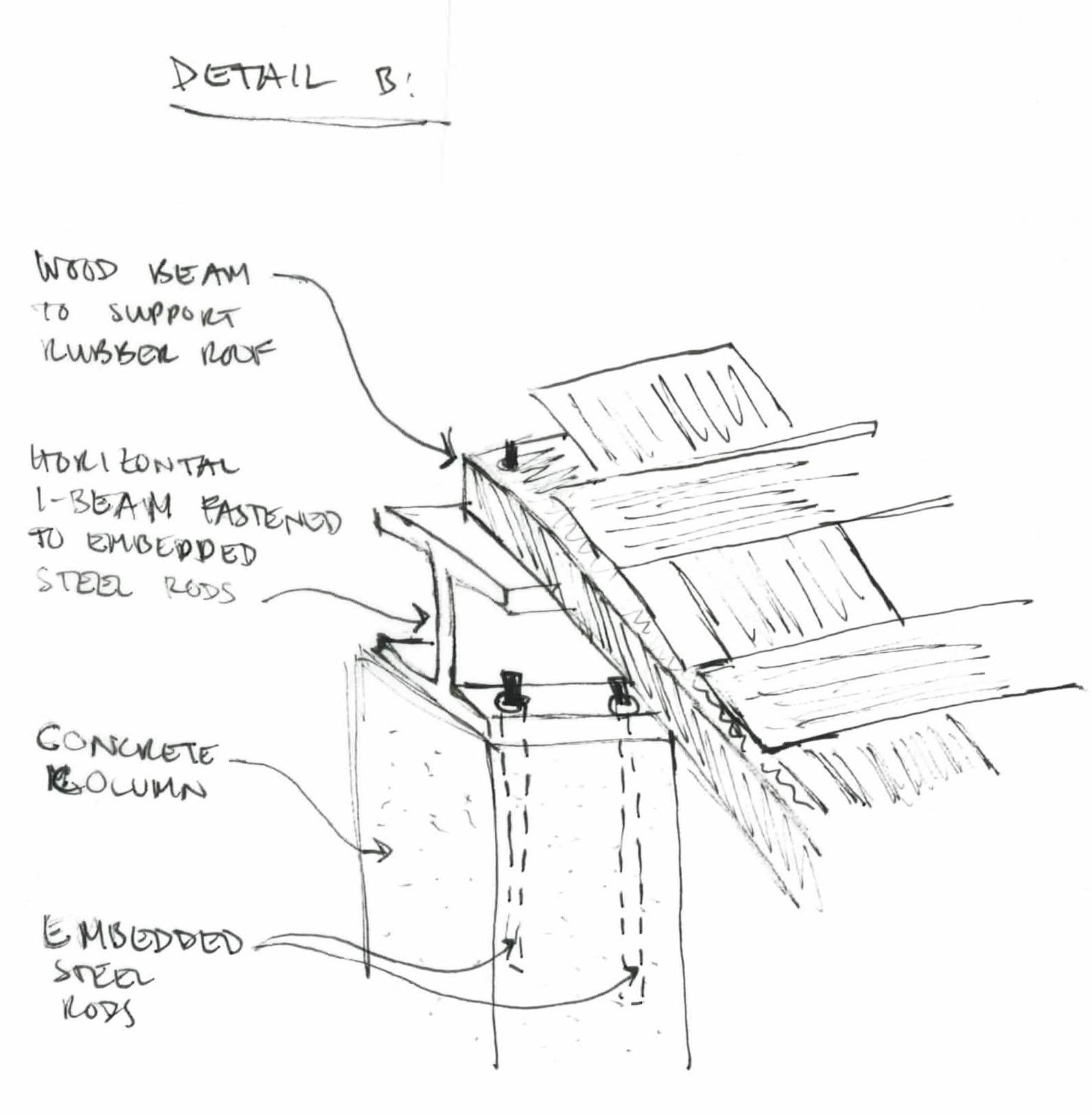 beam bridge drawing at getdrawings com