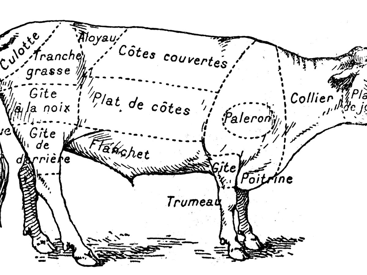 1200x900 Crowd Cow Sends Grass Fed Beef Directly To Your Door Food Amp Wine