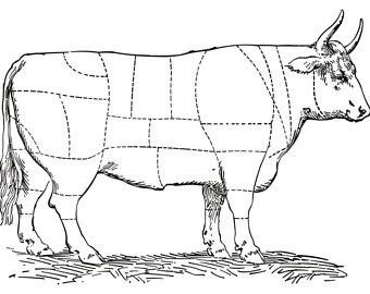 340x270 Beef Cuts Chart Etsy