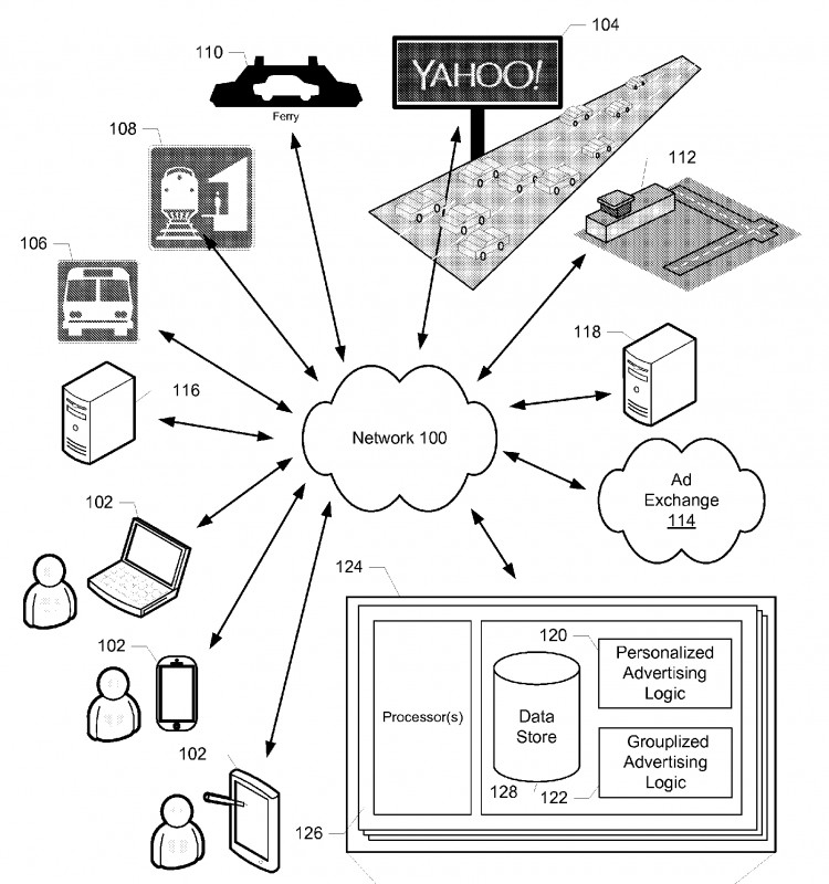 750x800 Yahoo Patents Smart Billboard, Using Cameras And Microphones