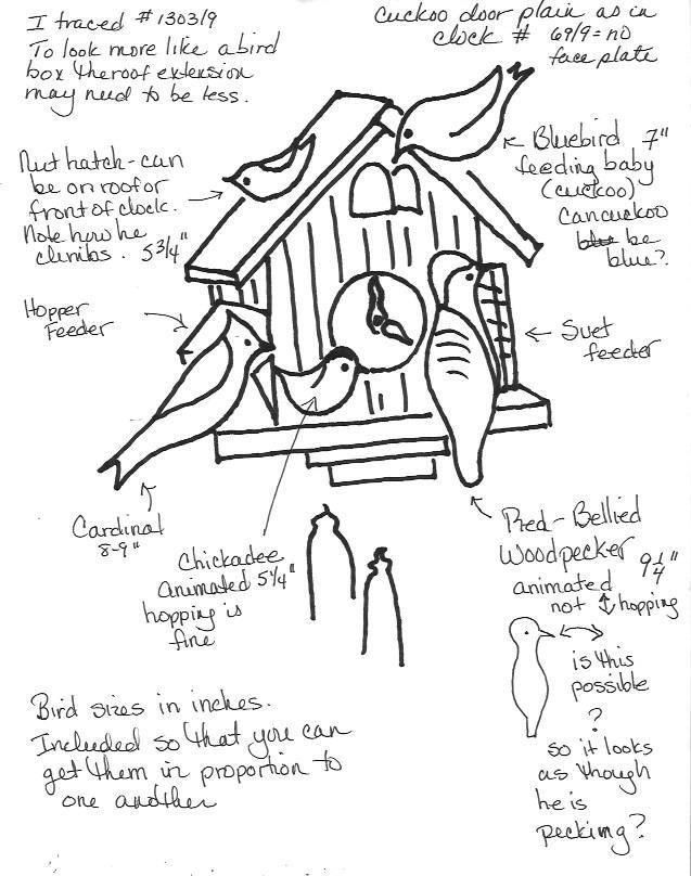 637x808 On The Drawing Board The Bird Lovers Cuckoo Clock