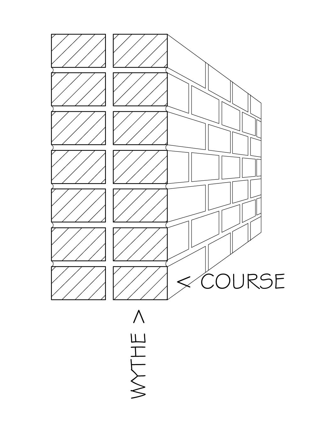 1063x1375 Course (Architecture)