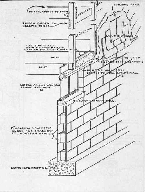 Block wall drawing at getdrawings free for personal use block 500x664 minanda cinder block cold frame plans guide ccuart Images