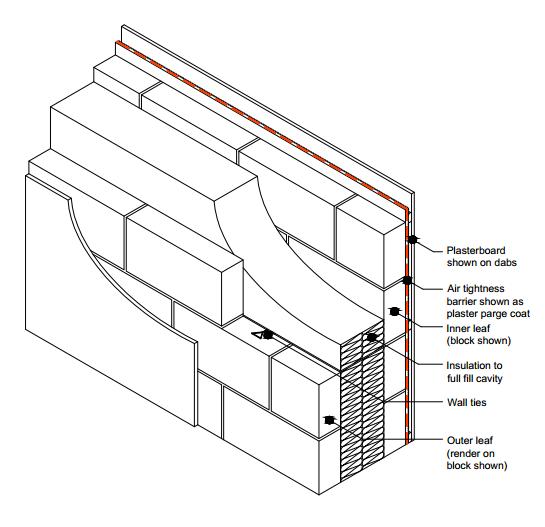 545x527 Insulation