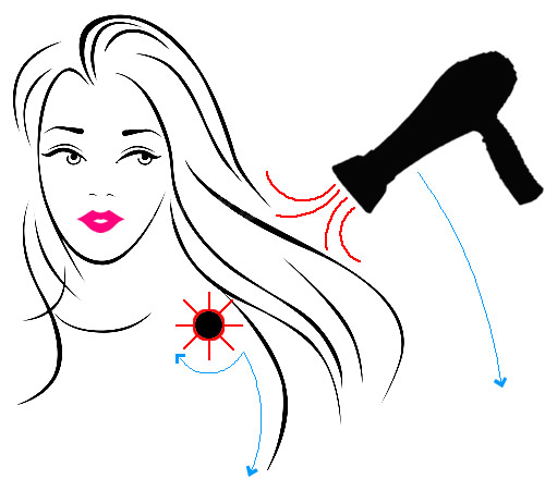 500x440 How To Blow Dry Your Hair