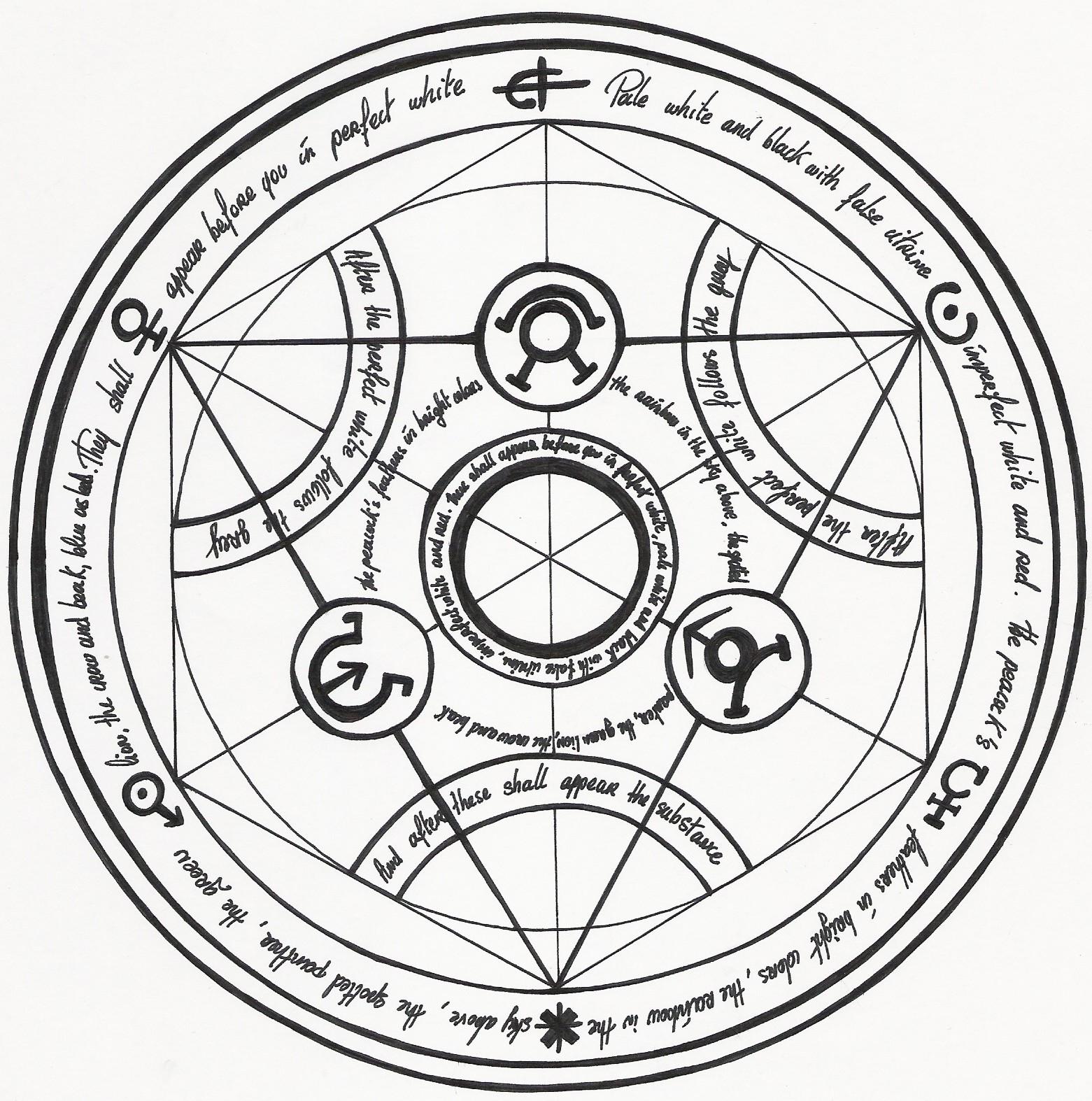 1561x1574 I Want A Tattoo Of This Nerd Stuff Magic Circle