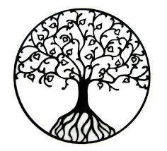 236x214 Resultado De Imagem Para Tree Of Life Drawing Pagan I Am
