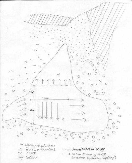 526x647 Sketch Of Field Site