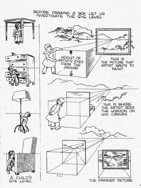 478x640 The Helpful Art Teacher Fun With One Point Perspective Boxes