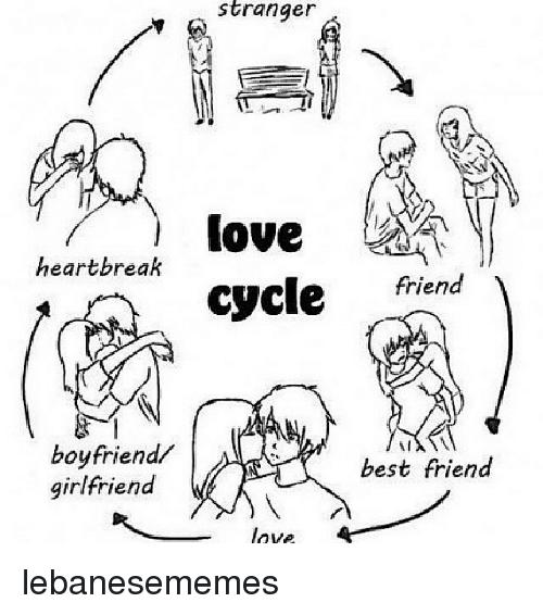 500x566 Heartbreak Boyfriend Girlfriend Stranger Love Cycle Friend Best