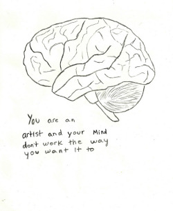 250x306 Mine Head Thoughts Artist Mind Anatomy Thinking Brain Maps Human