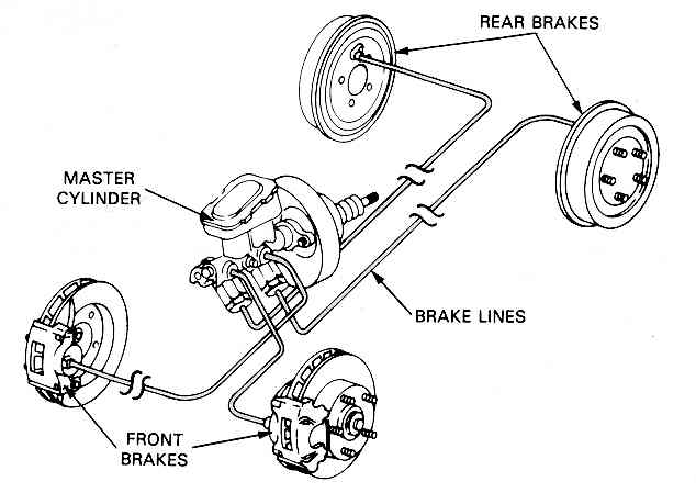 brakes drawing at getdrawings