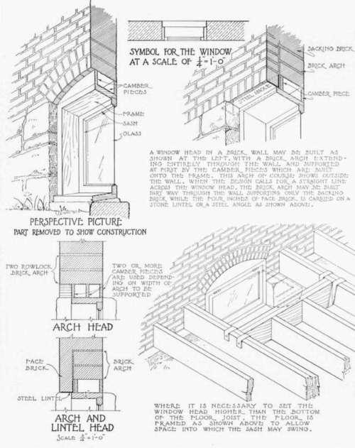 500x631 Article Vi. Detail Drawings