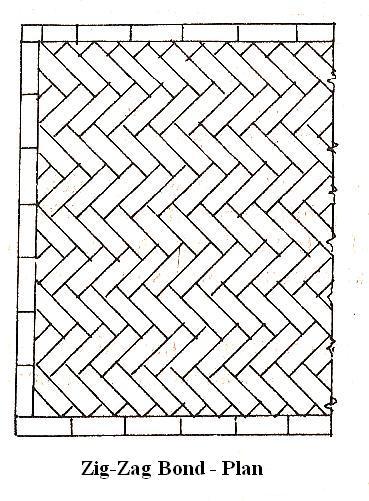 369x501 Types Of Brick Bonds The Construction Civil