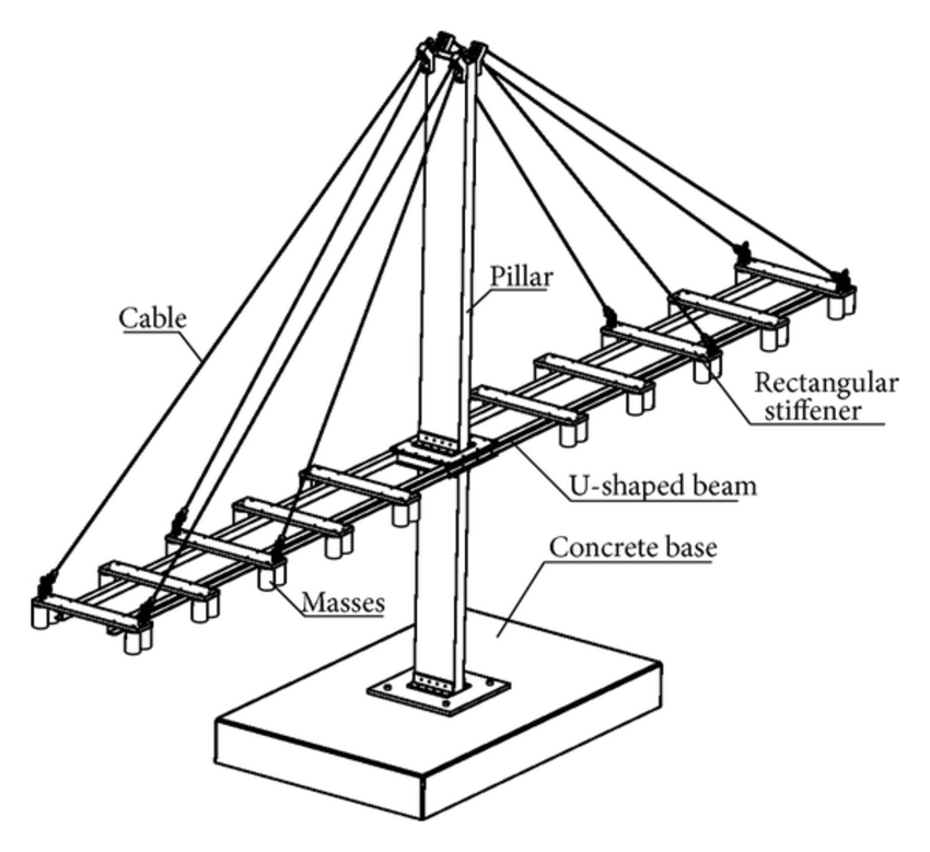 850x779 Of The Main Components Of The Bridge.