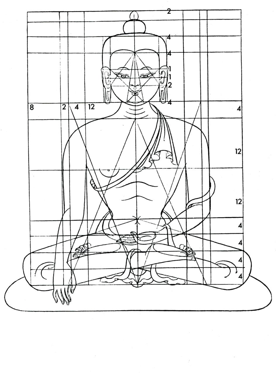 943x1280 How To Draw A Perfect Buddha! 68x52 Papier Min. 80 X 60