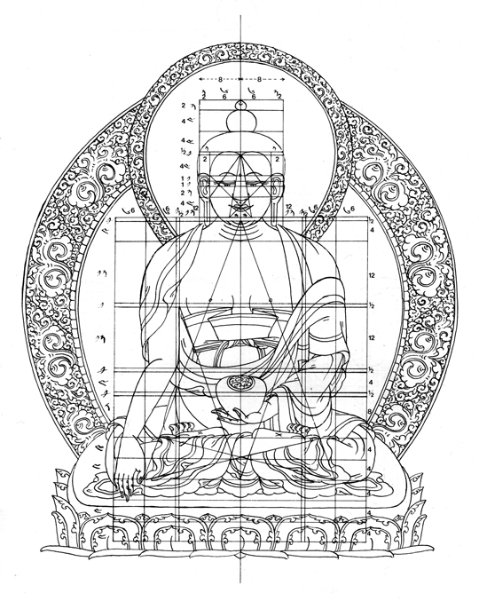 540x677 Iconometric Proportions Of Buddha Form + Divine Proportion