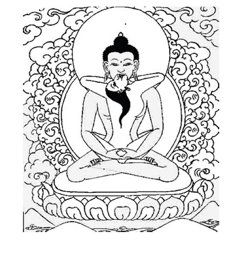 457x497 The Buddha In Your Body, Is The Meditation Establishment