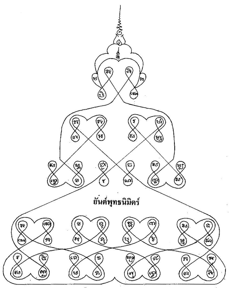 938x1159 Sak Yant Thai Temple Tattoos Yant Putta Nimit Buddha
