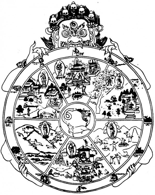640x805 Buddhist Images And Symbols Sikkim's Best Tourism Website