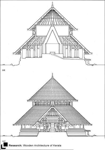446x640 Research Ampgt Wooden Architecture Of Kerala