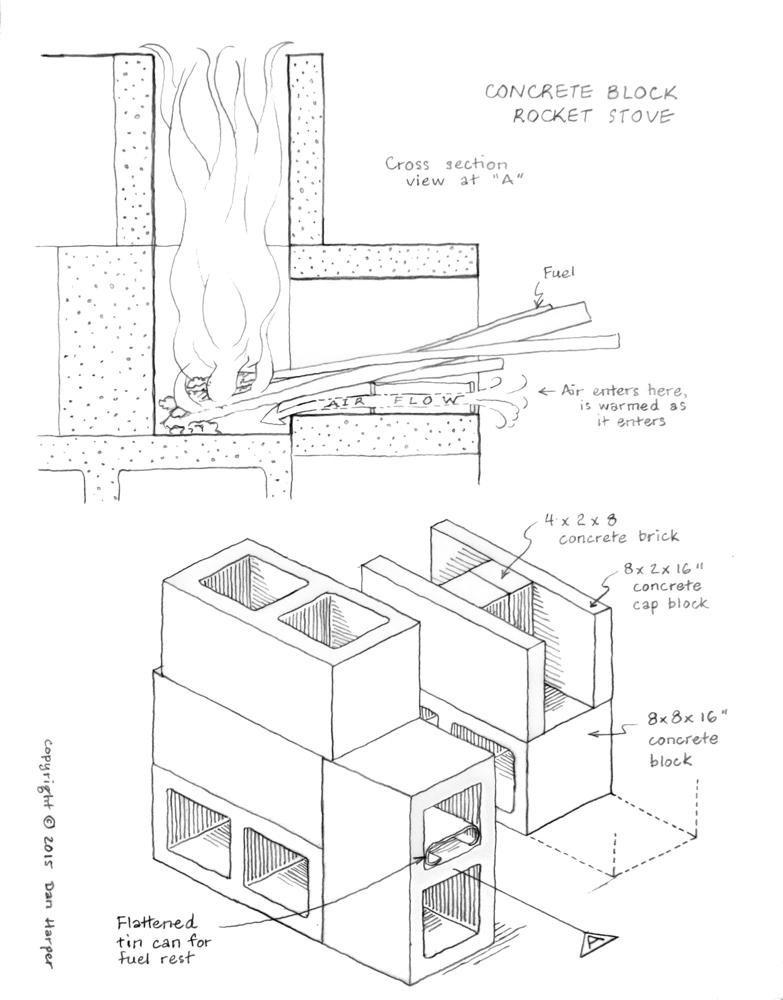 783x1000 Concrete Block Rocket Stove Yet Another Unitarian Universalist