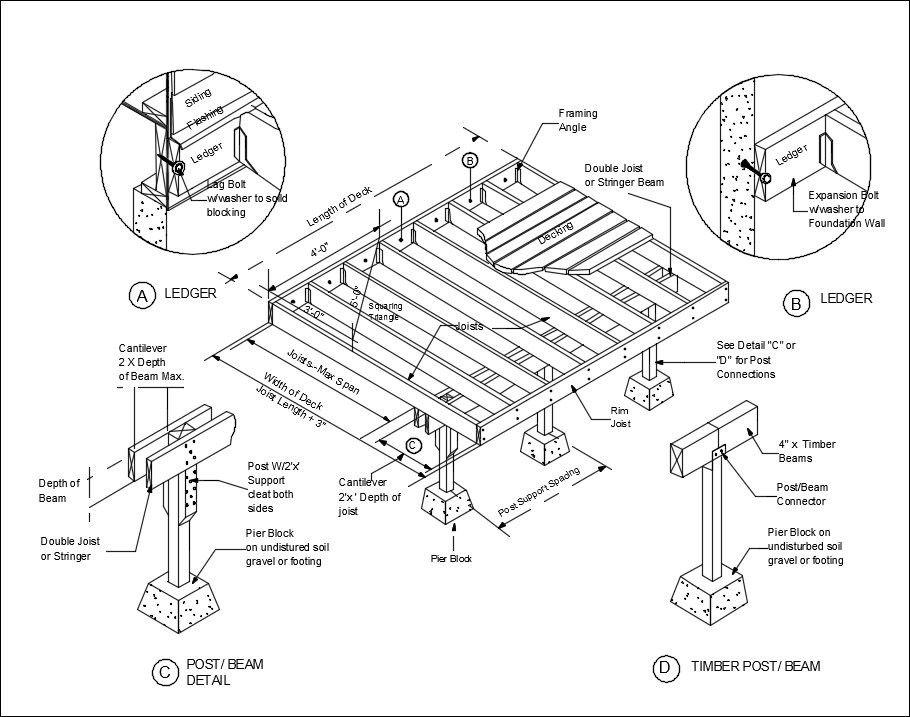 910x717 Door Framing Autocad Cad Detailing Deck Framing