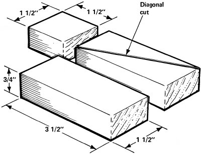 400x306 How To Make Wooden Blocks Howstuffworks