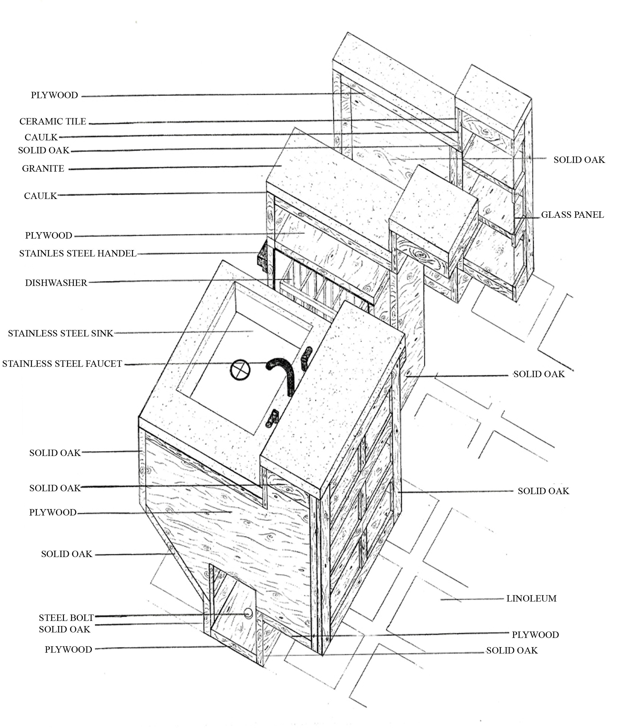 Kitchen Cabinet Drawings: Cabinet Detail Drawing At GetDrawings.com
