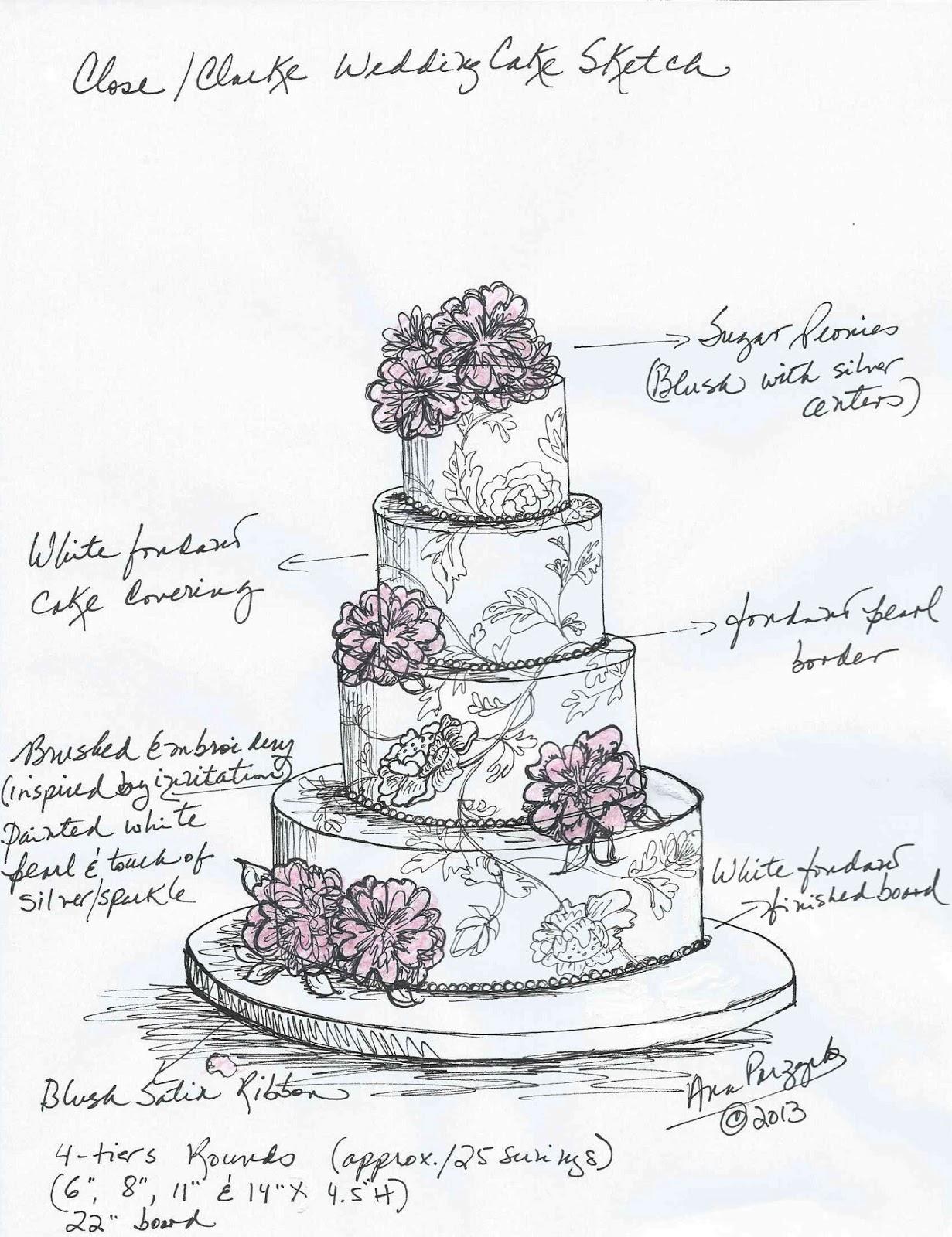 1231x1600 Ana parzych custom cakes sketch wedding cakes nyc wedding cakes ct
