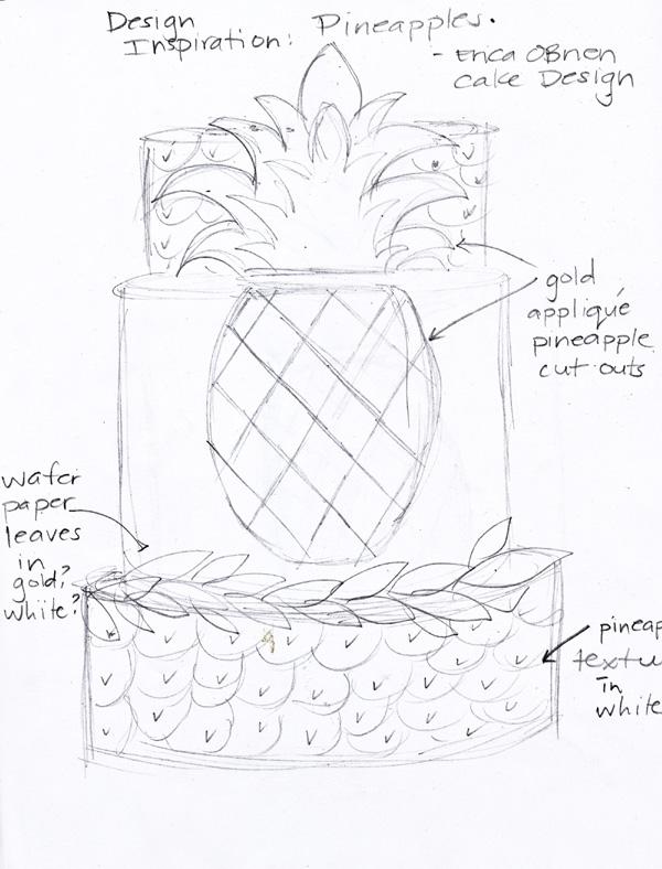 600x788 Trending Pineapples