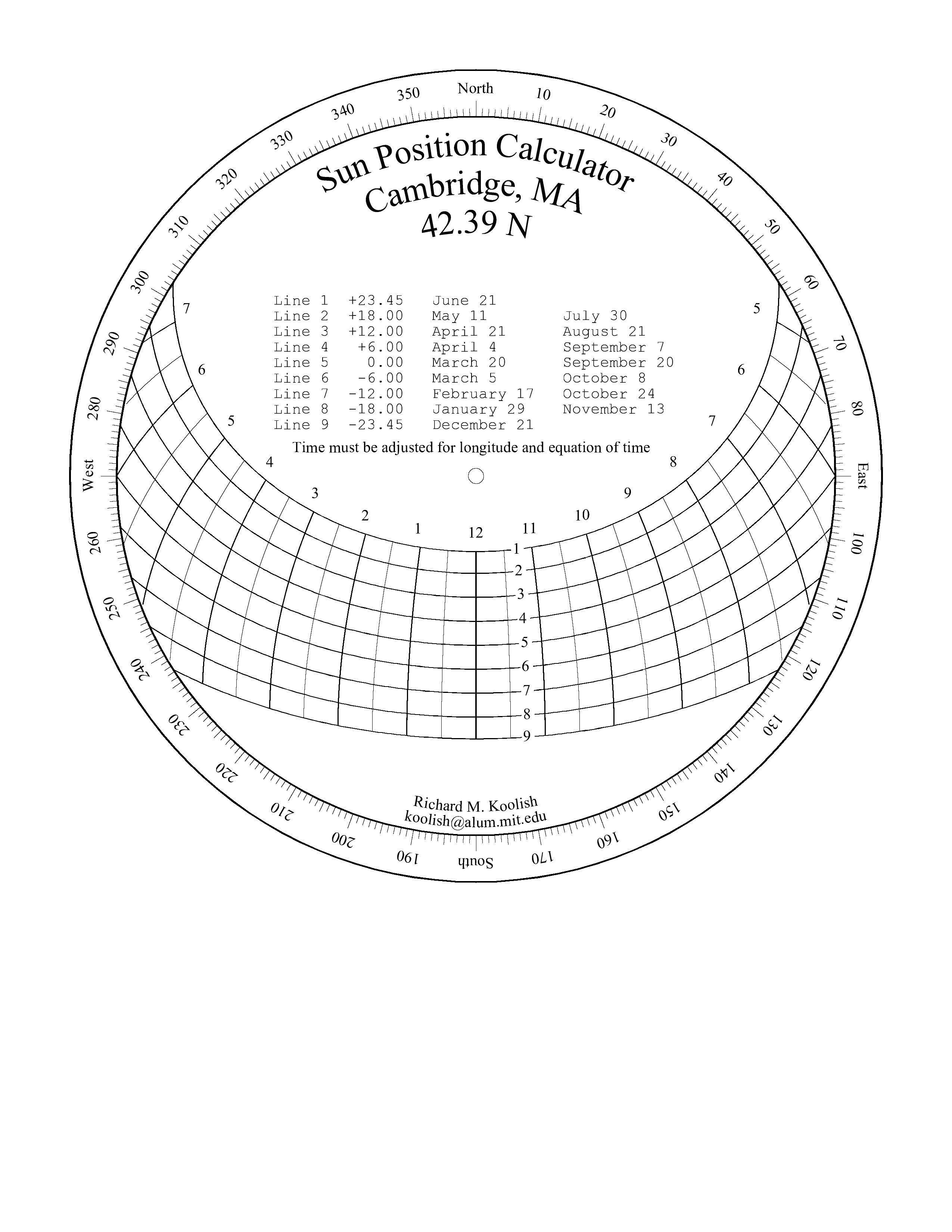 2550x3300 Sun Position Calculator