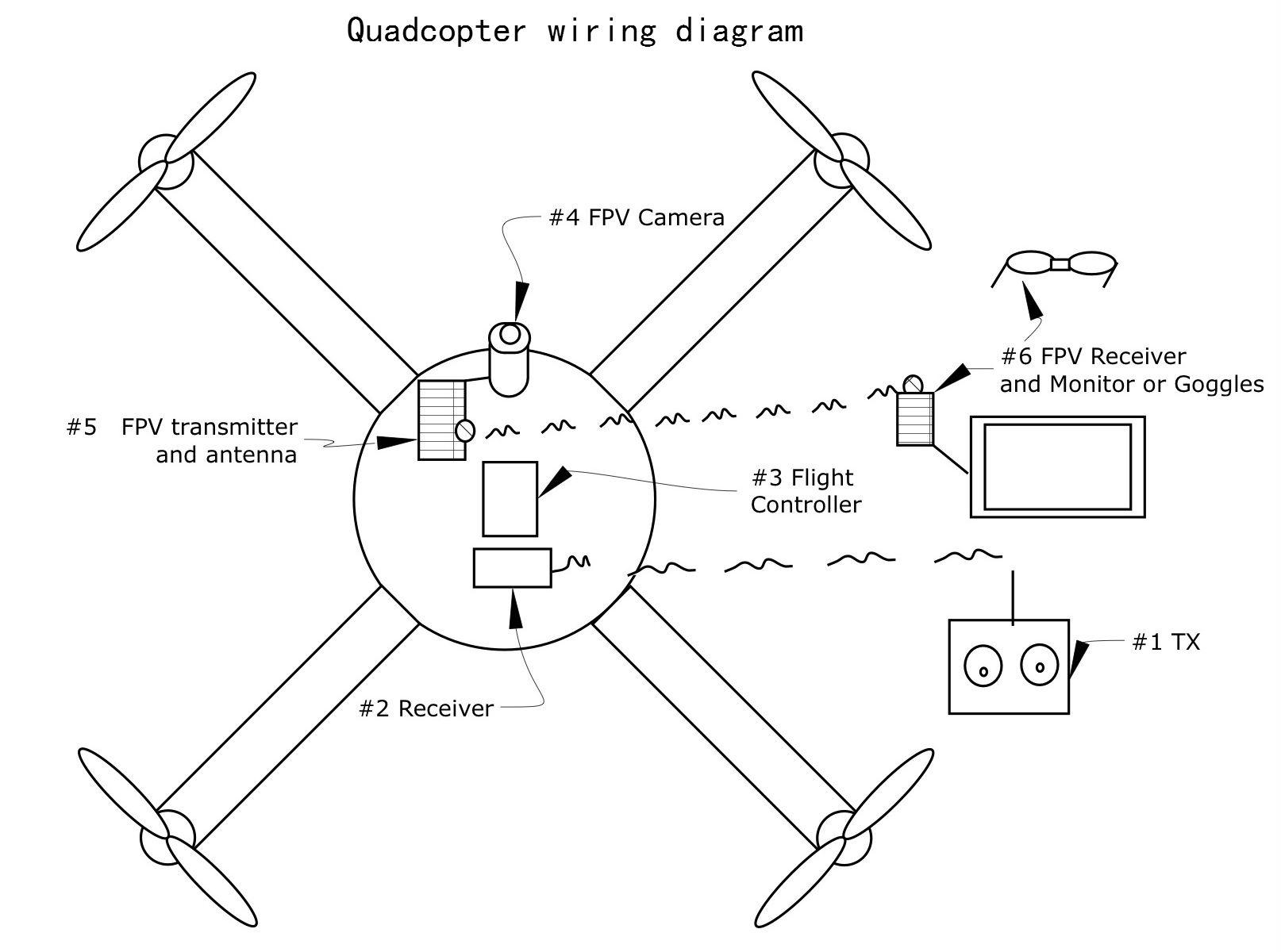 Camera Simple Drawing At Getdrawings