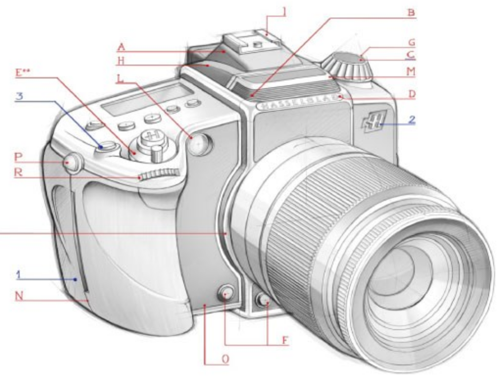 1016x786 Hot! First Hasselblad Design Of A New A Mount Ff() Camera