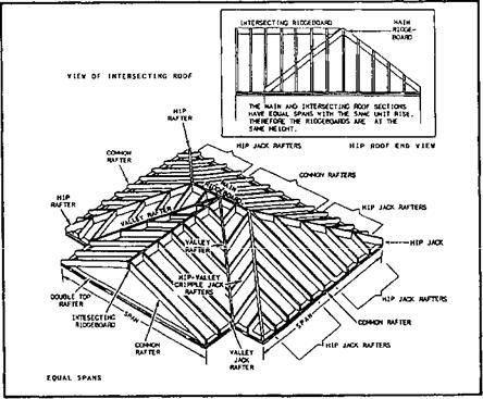 444x367 Front Porch Awning Construction Detail Drawing