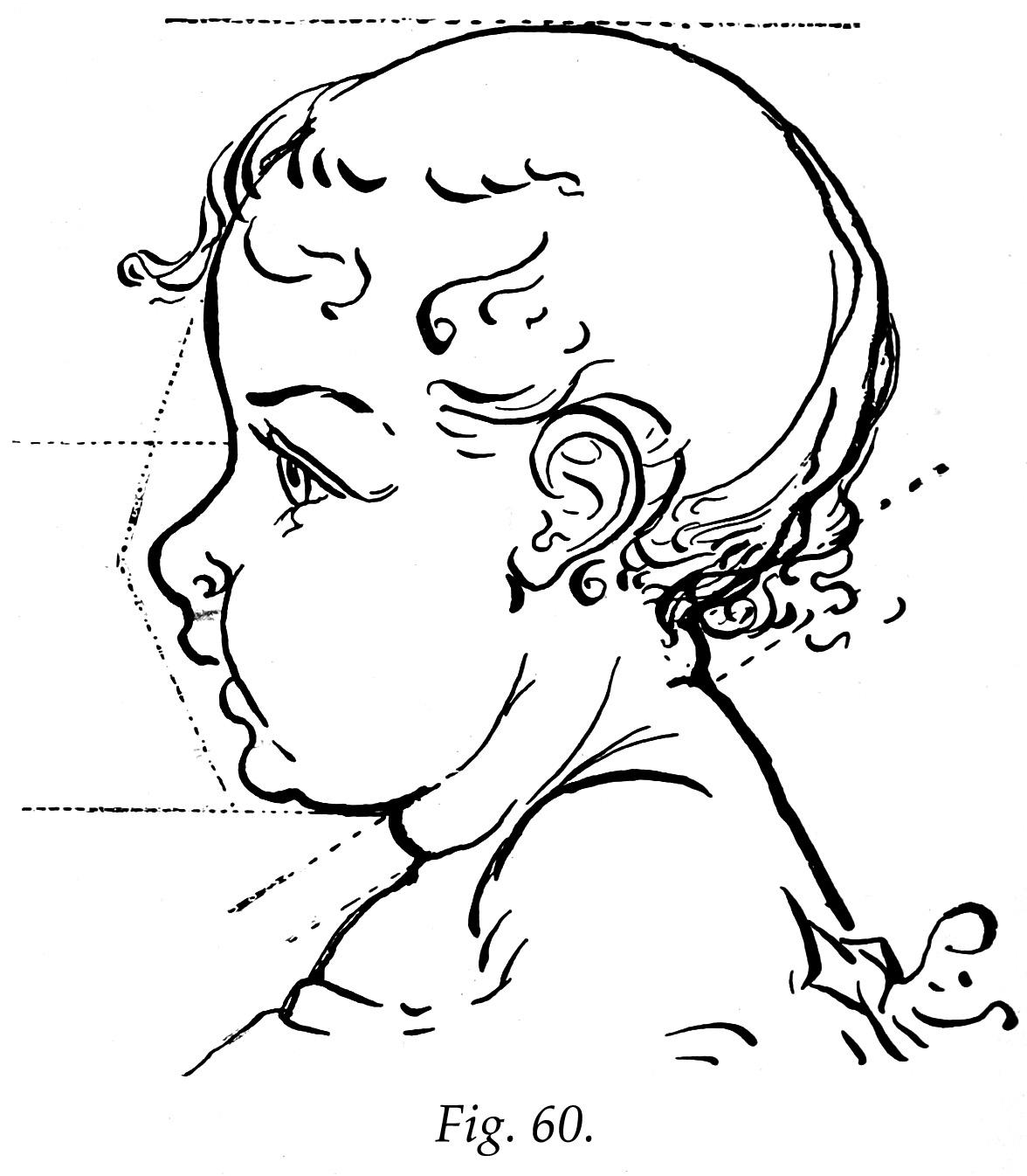 1176x1346 Figure Drawing Children Caroline Hunt Rimmer
