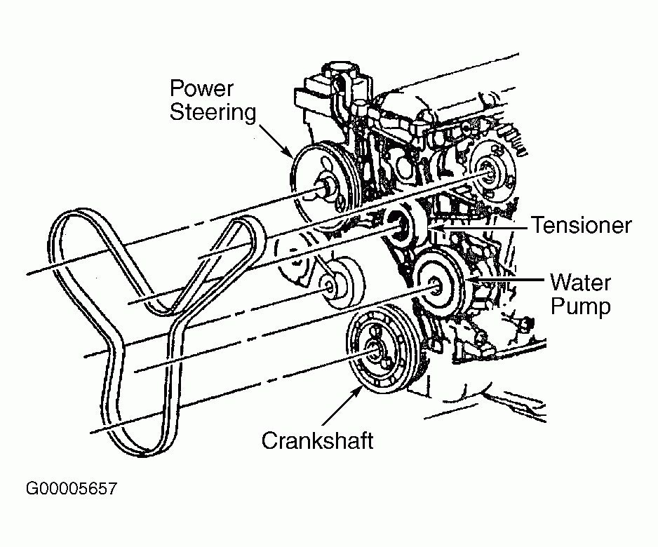 pontiac montana engine diagram cooling system  pontiac