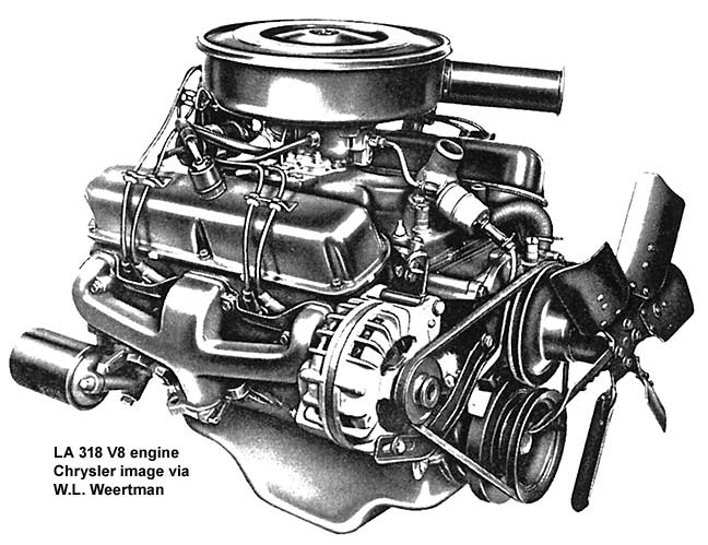 648x499 Willem Weertman, Chrysler Engine Designer