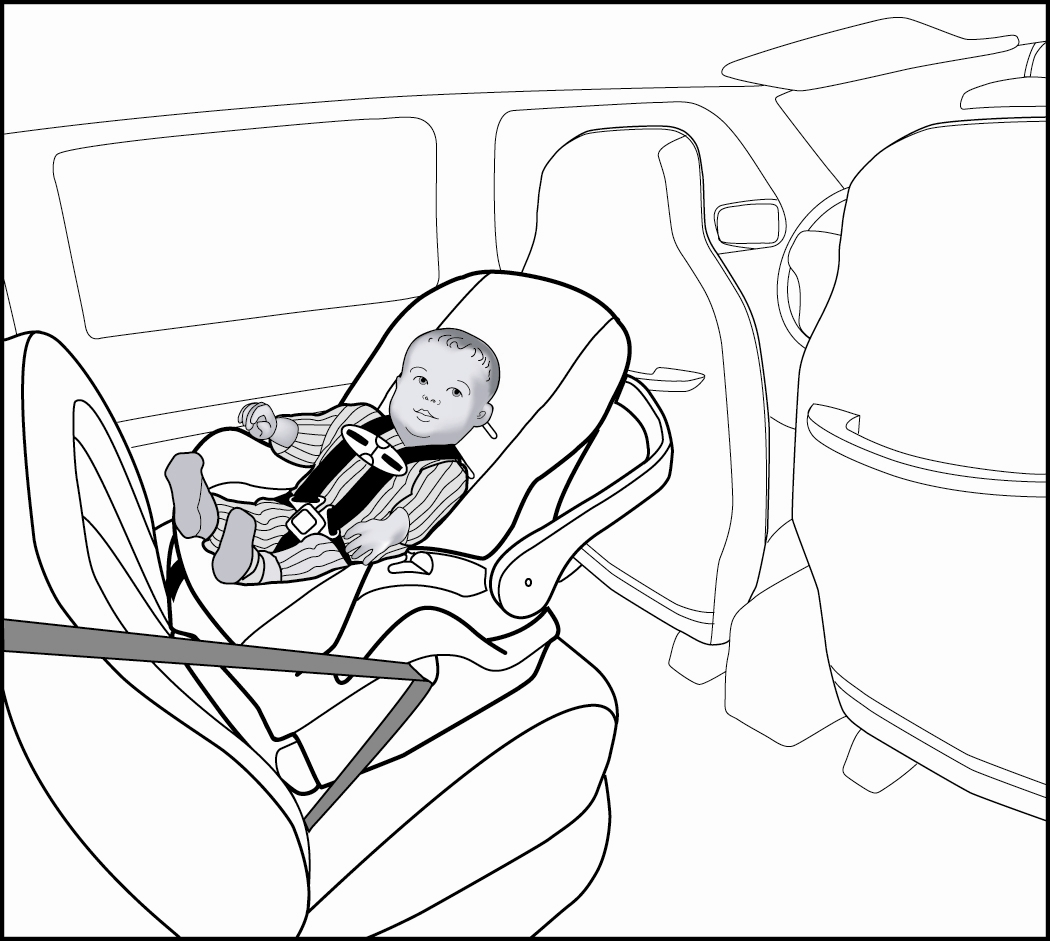 1050x941 Choosing The Correct Car Seat