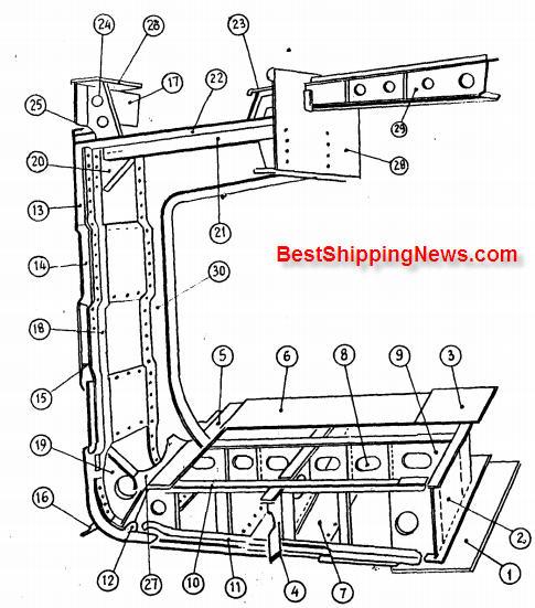Cargo Ship Drawing At Getdrawings Com